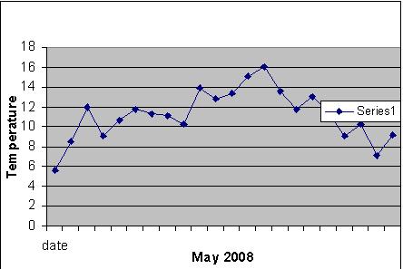 may2008raw