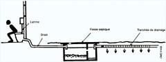 Heartland Institute Org Chart